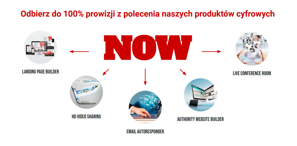 NOW Lifestyle to pakiet narzędzi marketingowych, który dodatkowo pozwala zarobić Resellerom!