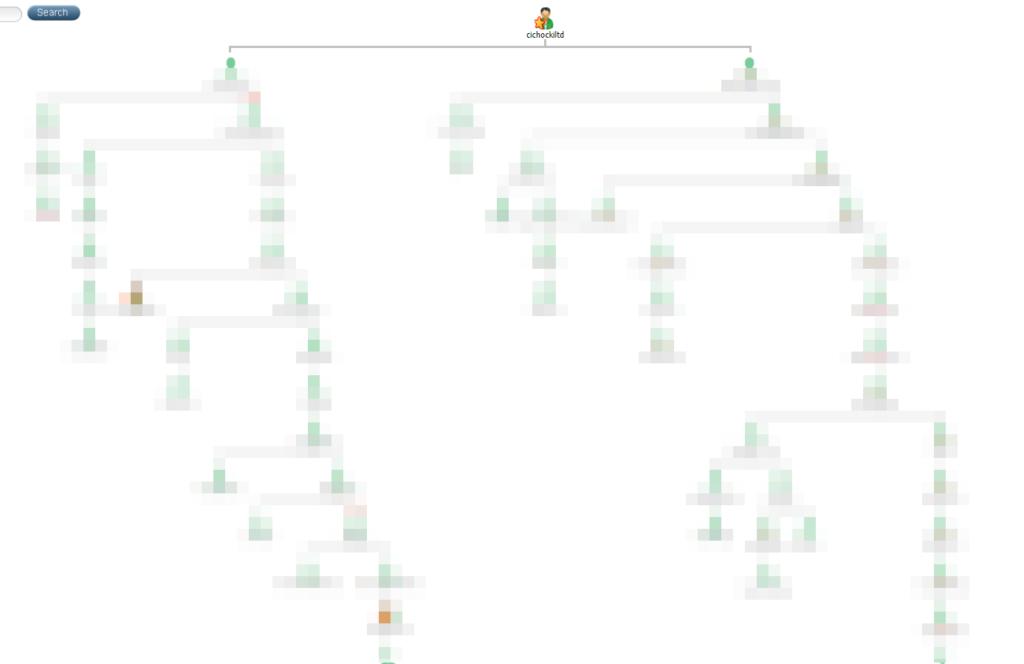 Struktura binarna w NLS